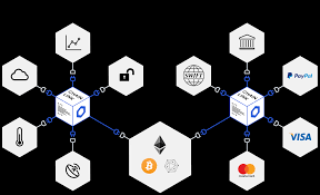 What the future holds for Chainlink (LINK) is good